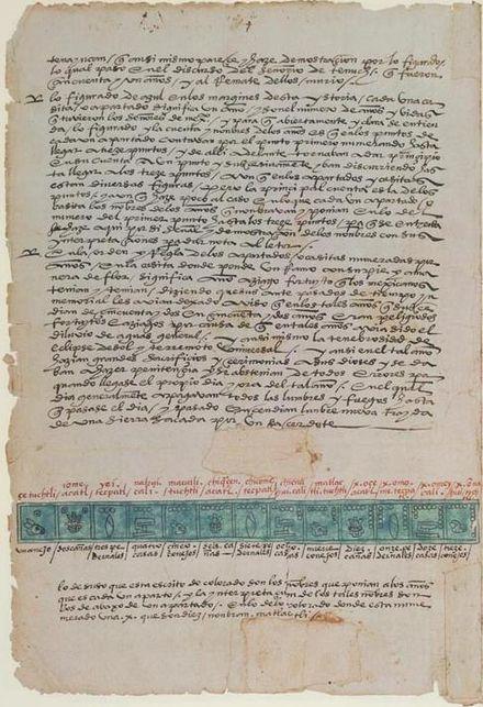 La paleografía y su importancia histórica.